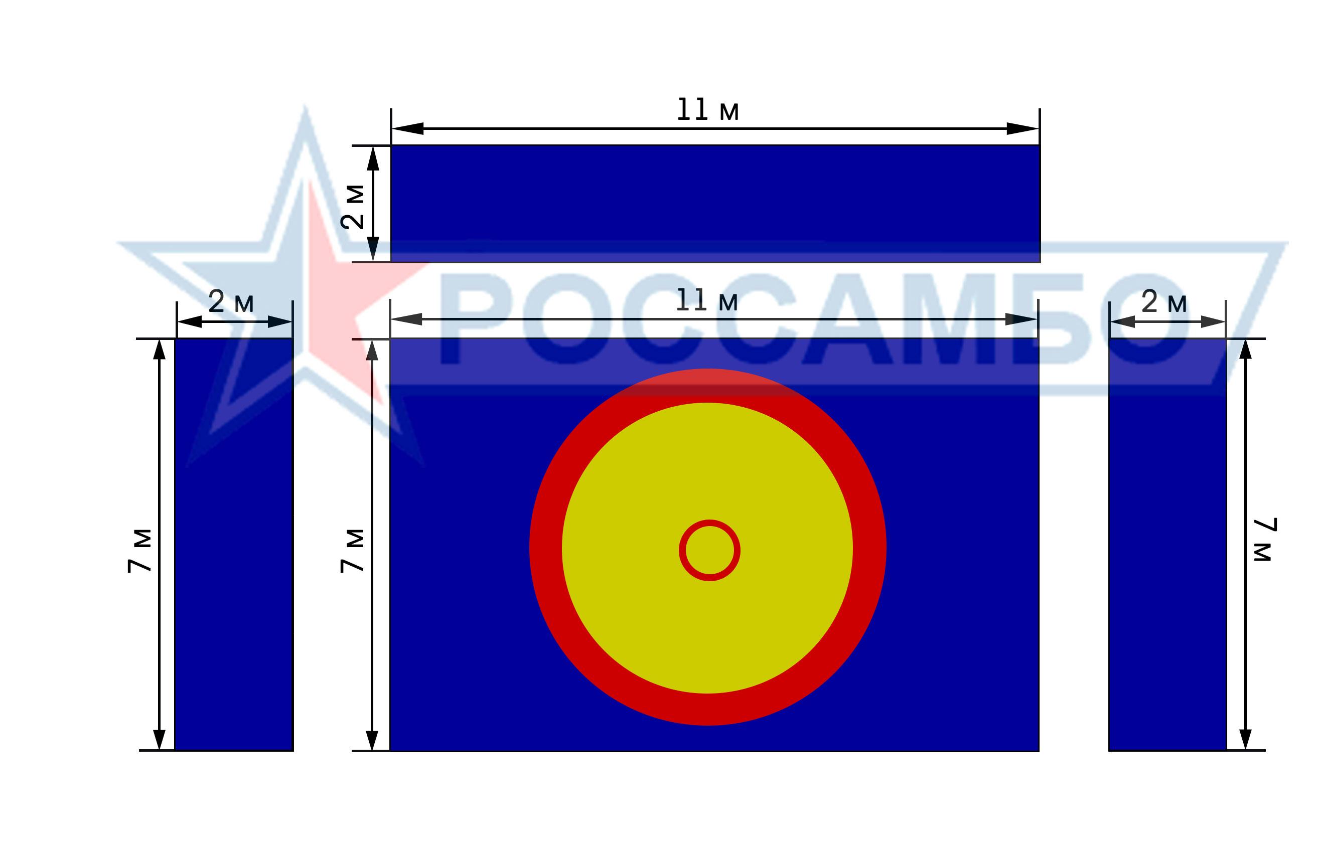 Ковер для самбо и стеновые протекторы от РОССАМБО