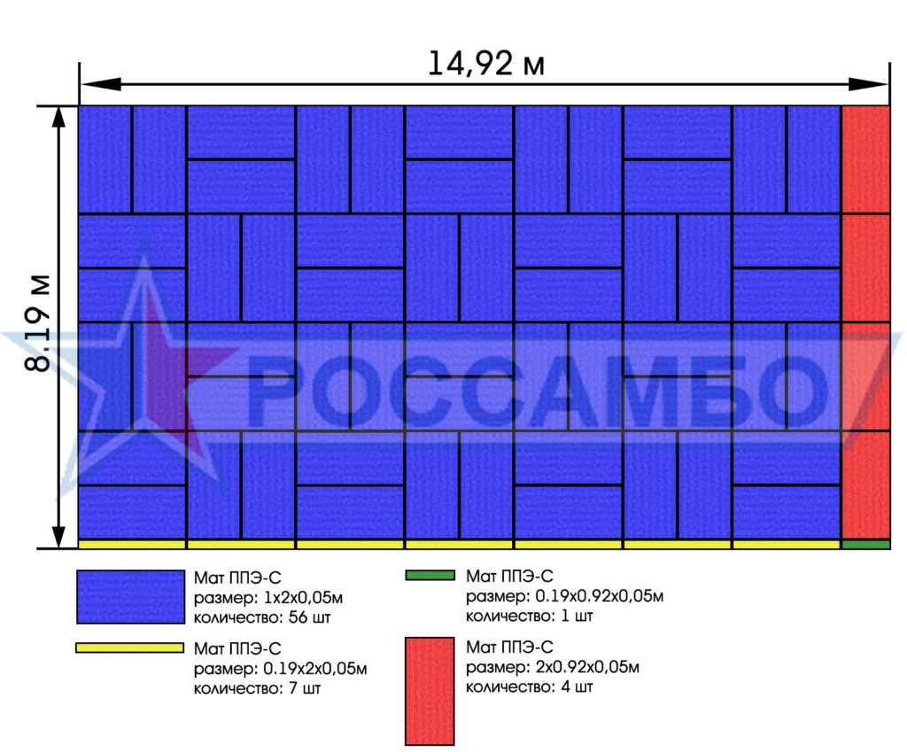Раскладка матов для нестандартного борцовского ковра от РОССАМБО